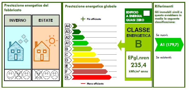 certificazione-energetica-1